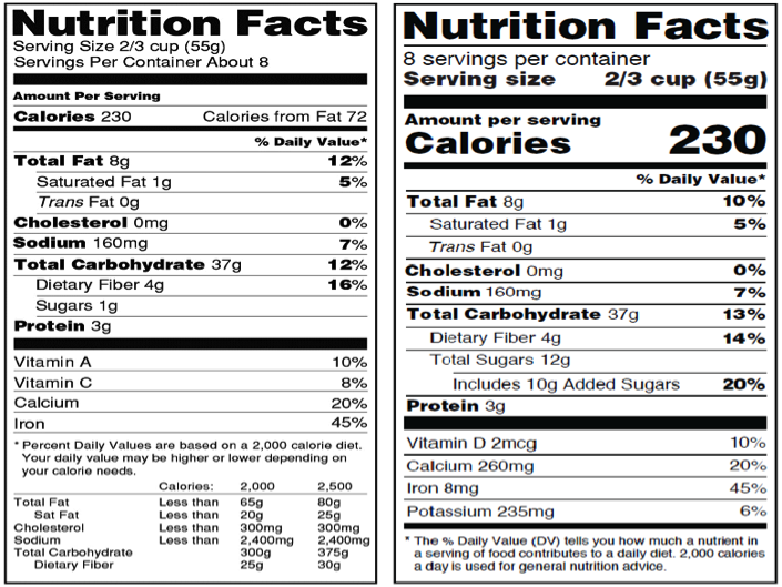 Dr Danenberg Nutritional Periodontist Nutrition Facts